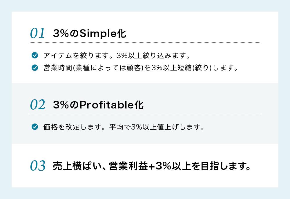 3%のsimple化と3%のProfitable化と売上横ばいを目指す